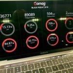 Black Friday 2018: Peste 35.000 de comenzi inregistrate de magazinele Gomag